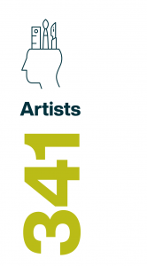 Icon of paintbrushes appearing from head with text 341 Artists